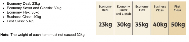 etihad-baggage-allowance-V4_wide.jpg